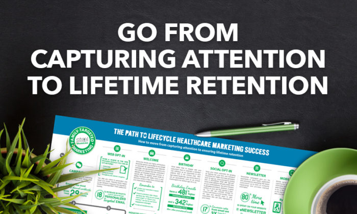 Healthcare Marketing: Lead Generation and the Path to Lifetime Retention
